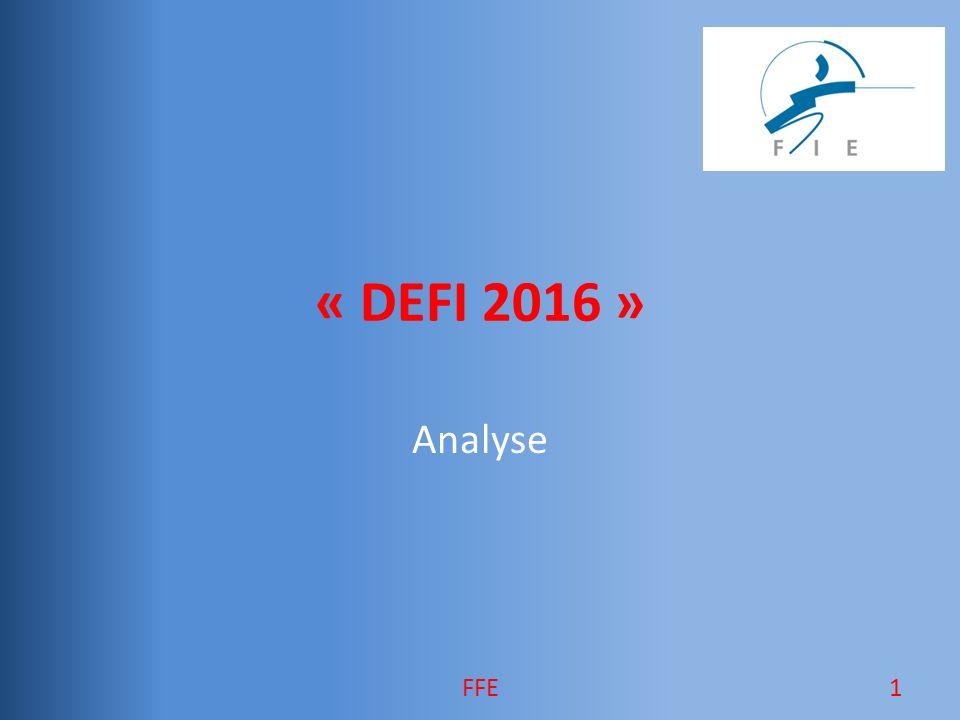 « DEFI 2016 » Analyse 1FFE