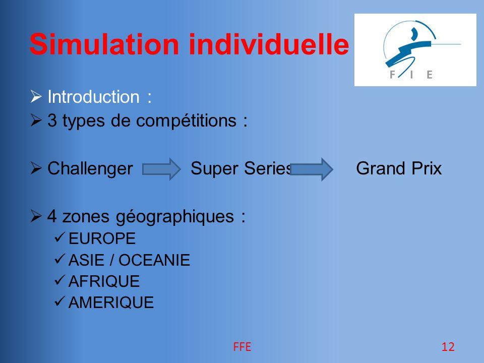 Simulation individuelle Introduction : 3 types de compétitions : Challenger Super Series Grand Prix 4 zones géographiques : EUROPE ASIE / OCEANIE AFRIQUE AMERIQUE FFE12