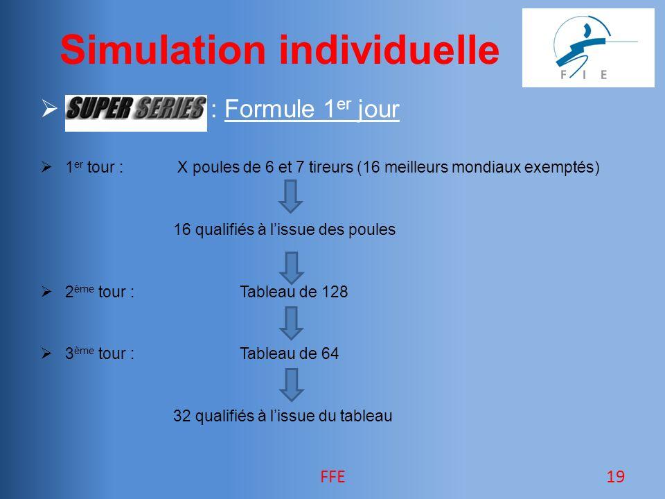 Simulation individuelle : Formule 1 er jour 1 er tour : X poules de 6 et 7 tireurs (16 meilleurs mondiaux exemptés) 16 qualifiés à lissue des poules 2 ème tour : Tableau de 128 3 ème tour : Tableau de 64 32 qualifiés à lissue du tableau FFE19