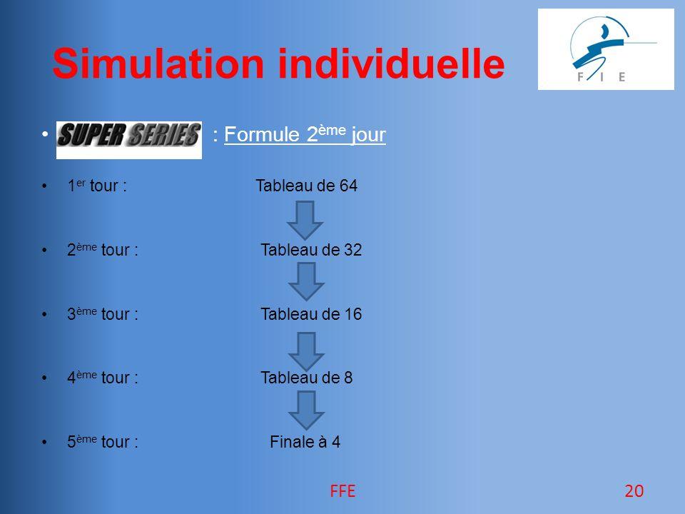 Simulation individuelle : Formule 2 ème jour 1 er tour : Tableau de 64 2 ème tour : Tableau de 32 3 ème tour : Tableau de 16 4 ème tour : Tableau de 8 5 ème tour : Finale à 4 FFE20