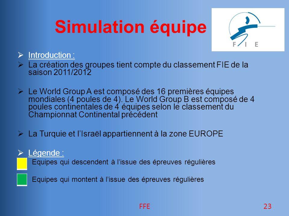 Simulation équipe Introduction : La création des groupes tient compte du classement FIE de la saison 2011/2012 Le World Group A est composé des 16 premières équipes mondiales (4 poules de 4).