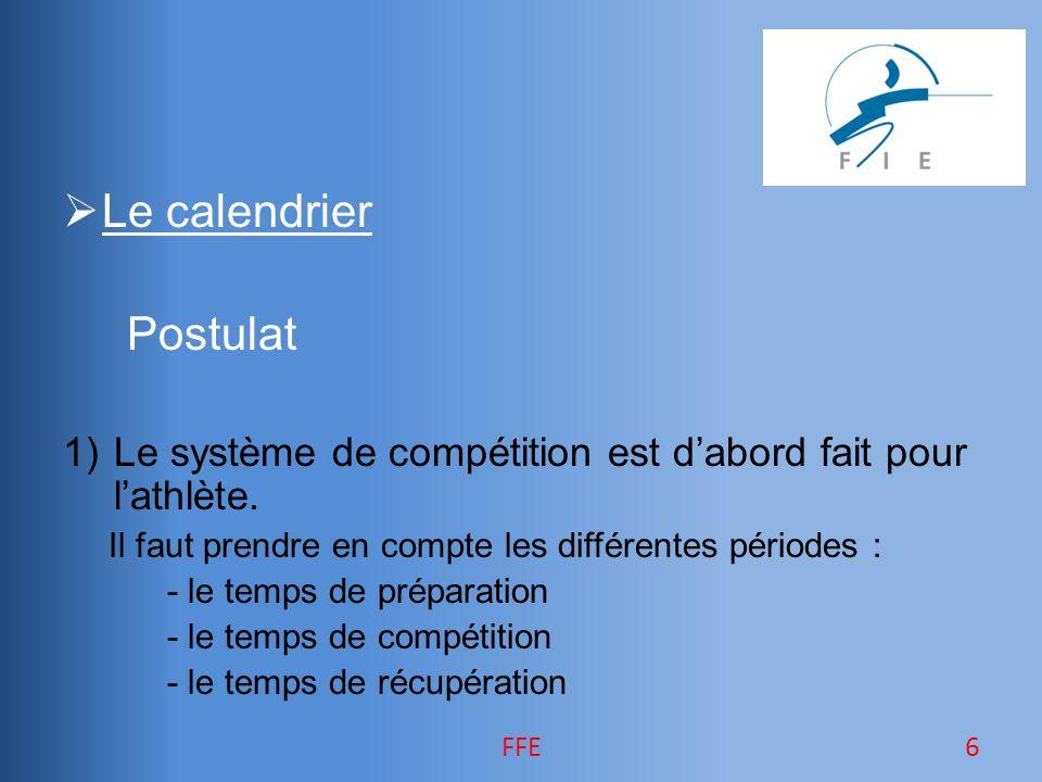 Le calendrier Postulat 1)Le système de compétition est dabord fait pour lathlète.
