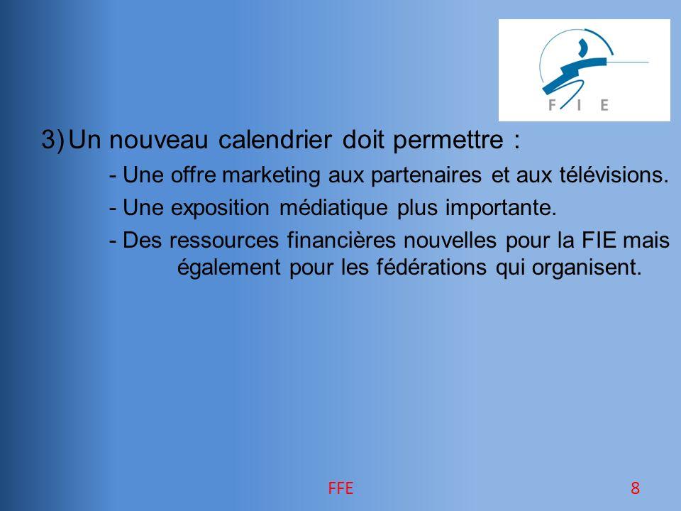 3)Un nouveau calendrier doit permettre : - Une offre marketing aux partenaires et aux télévisions.