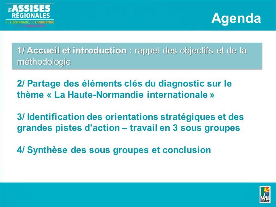 Tri des propositions / pistes daction GROUPE 2 : Valoriser à létranger les atouts régionaux pour accroître lattractivité haut- normande