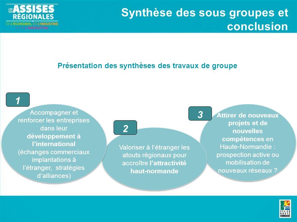 Attirer de nouveaux projets et de nouvelles compétences en Haute-Normandie : prospection active ou mobilisation de nouveaux réseaux .