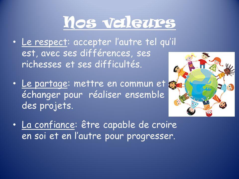 Nos valeurs Le respect: accepter lautre tel quil est, avec ses différences, ses richesses et ses difficultés. Le partage: mettre en commun et échanger