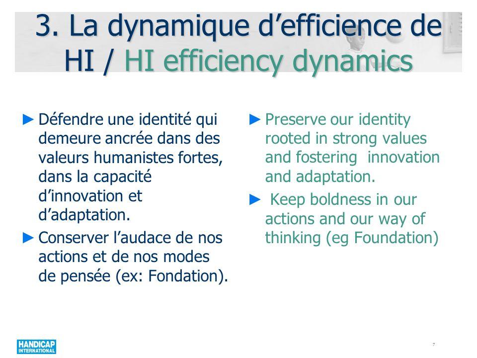 3. La dynamique defficience de HI / HI efficiency dynamics Défendre une identité qui demeure ancrée dans des valeurs humanistes fortes, dans la capaci