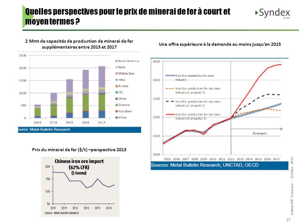 IndustriAll Cremona – Octobre 2013 27 Quelles perspectives pour le prix de minerai de fer à court et moyen termes ? 2 Mmt de capacités de production d