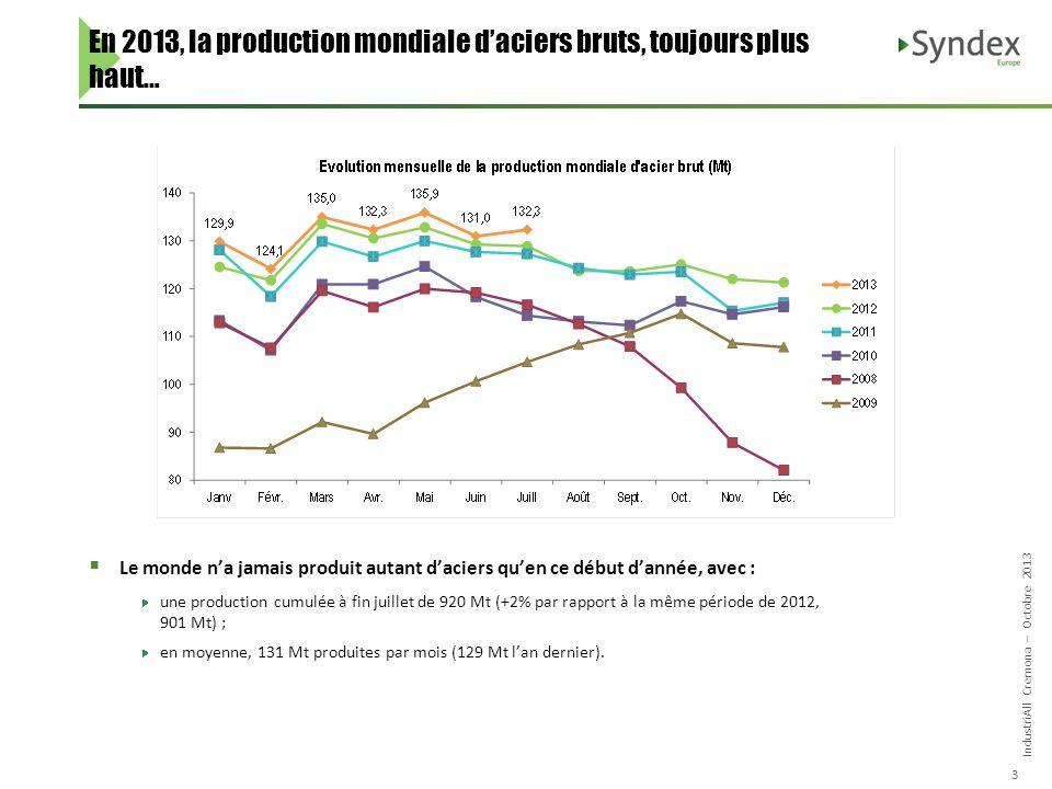 IndustriAll Cremona – Octobre 2013 3 En 2013, la production mondiale daciers bruts, toujours plus haut… Le monde na jamais produit autant daciers quen ce début dannée, avec : une production cumulée à fin juillet de 920 Mt (+2% par rapport à la même période de 2012, 901 Mt) ; en moyenne, 131 Mt produites par mois (129 Mt lan dernier).