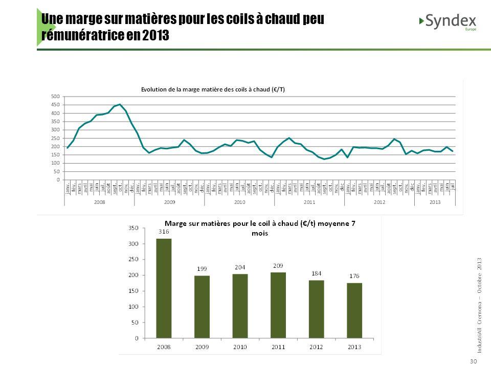 IndustriAll Cremona – Octobre 2013 30 Une marge sur matières pour les coils à chaud peu rémunératrice en 2013
