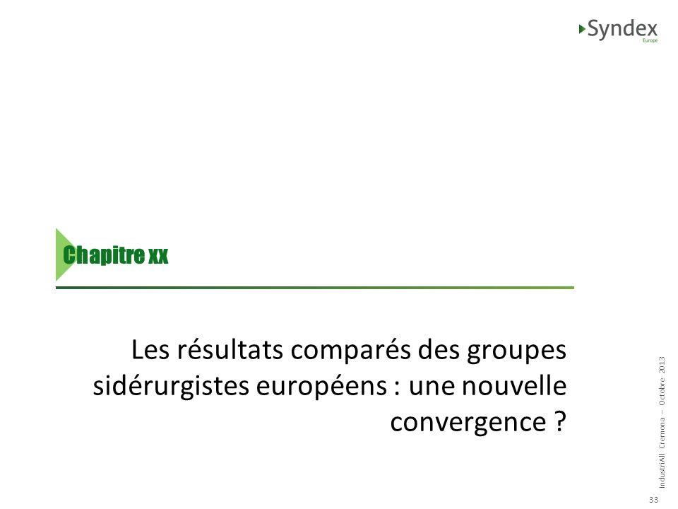IndustriAll Cremona – Octobre 2013 33 Les résultats comparés des groupes sidérurgistes européens : une nouvelle convergence ? Chapitre xx