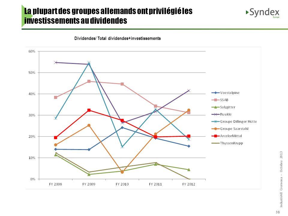 IndustriAll Cremona – Octobre 2013 38 La plupart des groupes allemands ont privilégié les investissements au dividendes Dividendes/ Total dividendes+investissements