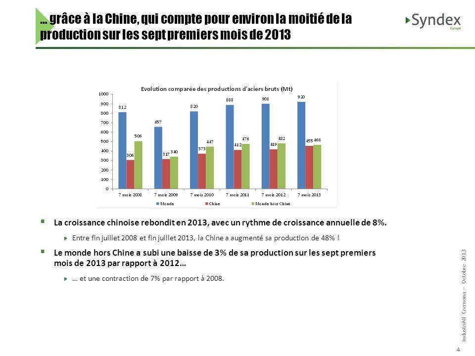 IndustriAll Cremona – Octobre 2013 4 … grâce à la Chine, qui compte pour environ la moitié de la production sur les sept premiers mois de 2013 La croissance chinoise rebondit en 2013, avec un rythme de croissance annuelle de 8%.