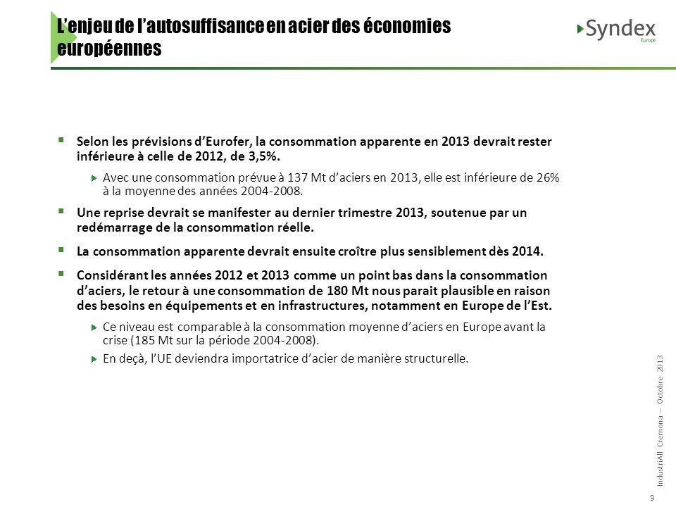 IndustriAll Cremona – Octobre 2013 9 Selon les prévisions dEurofer, la consommation apparente en 2013 devrait rester inférieure à celle de 2012, de 3,