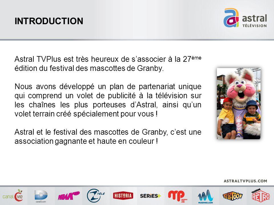 INTRODUCTION Astral TVPlus est très heureux de sassocier à la 27 ème édition du festival des mascottes de Granby.
