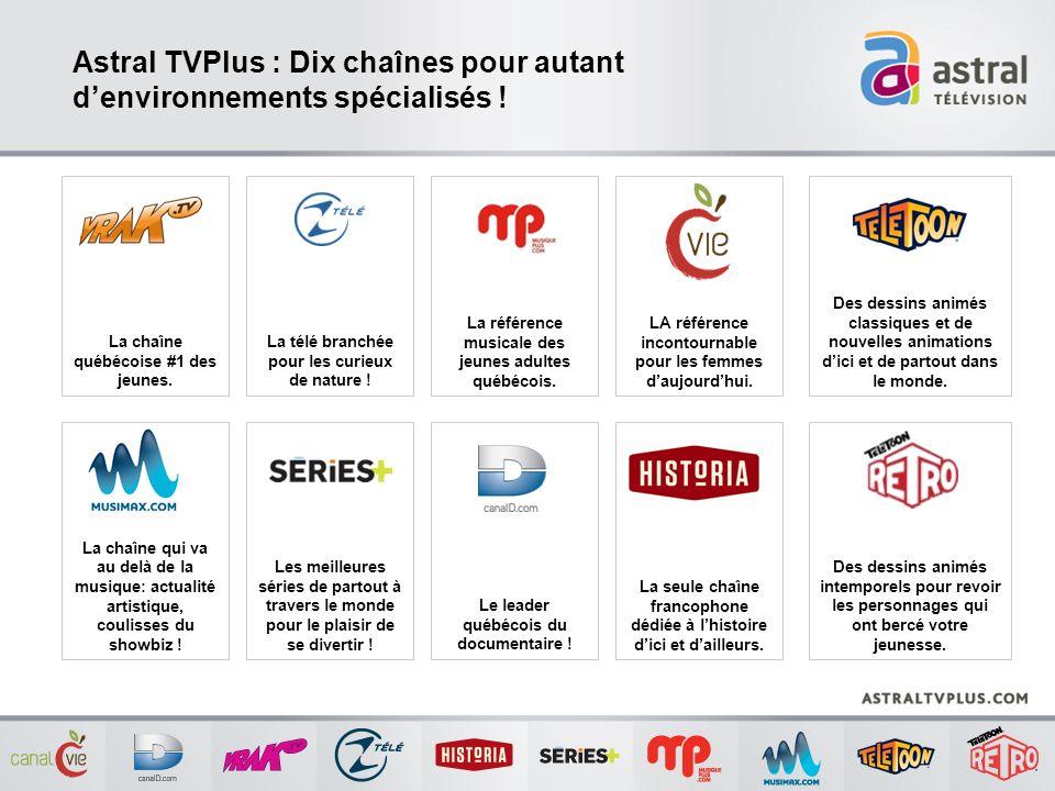 Astral TVPlus : Dix chaînes pour autant denvironnements spécialisés .
