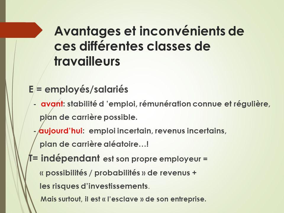 Avantages et inconvénients de ces différentes classes de travailleurs E = employés/salariés - avant: stabilité d emploi, rémunération connue et réguli