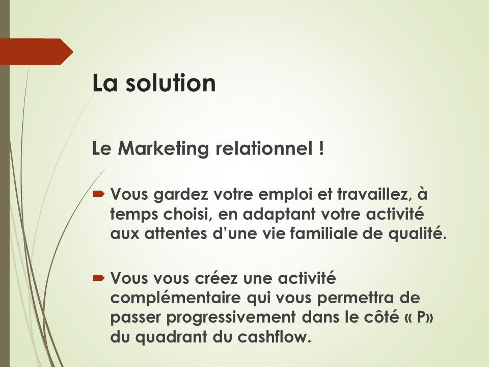 La solution Le Marketing relationnel ! Vous gardez votre emploi et travaillez, à temps choisi, en adaptant votre activité aux attentes dune vie famili