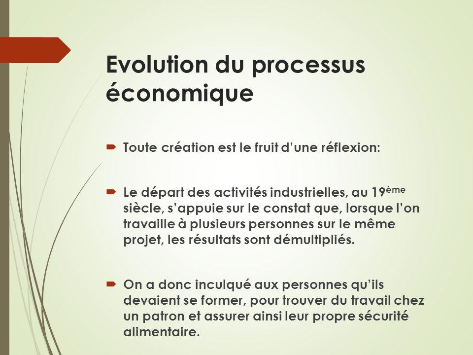Evolution du processus économique Toute création est le fruit dune réflexion: Le départ des activités industrielles, au 19 ème siècle, sappuie sur le
