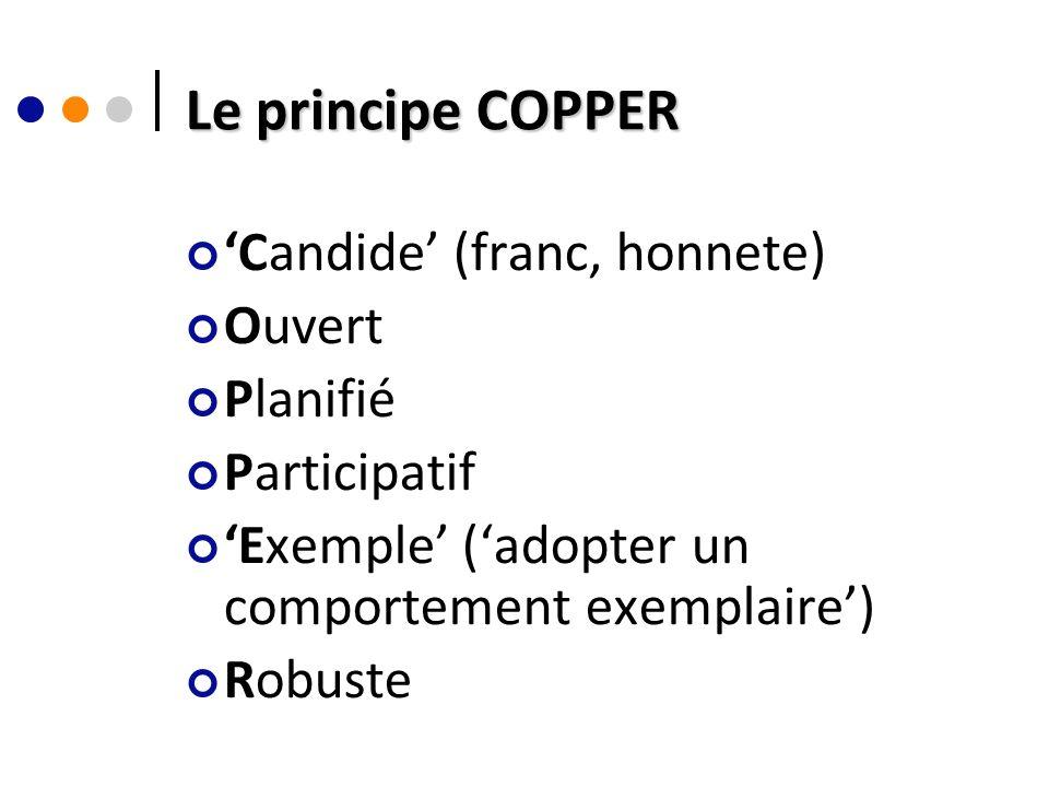 Le principe COPPER Candide (franc, honnete) Ouvert Planifié Participatif Exemple (adopter un comportement exemplaire) Robuste