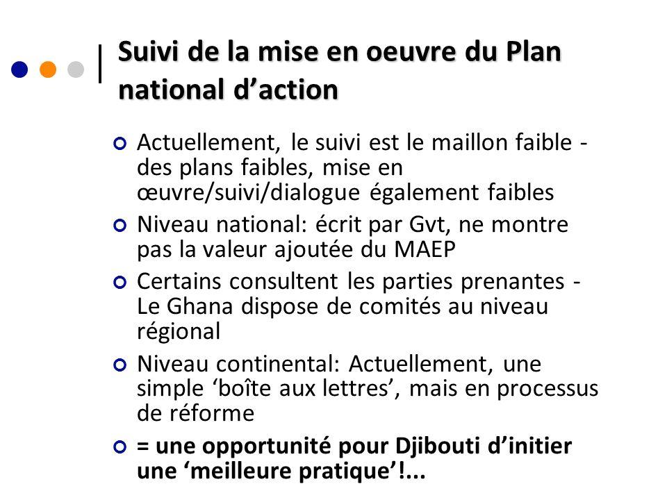 Suivi de la mise en oeuvre du Plan national daction Actuellement, le suivi est le maillon faible - des plans faibles, mise en œuvre/suivi/dialogue également faibles Niveau national: écrit par Gvt, ne montre pas la valeur ajoutée du MAEP Certains consultent les parties prenantes - Le Ghana dispose de comités au niveau régional Niveau continental: Actuellement, une simple boîte aux lettres, mais en processus de réforme = une opportunité pour Djibouti dinitier une meilleure pratique!...