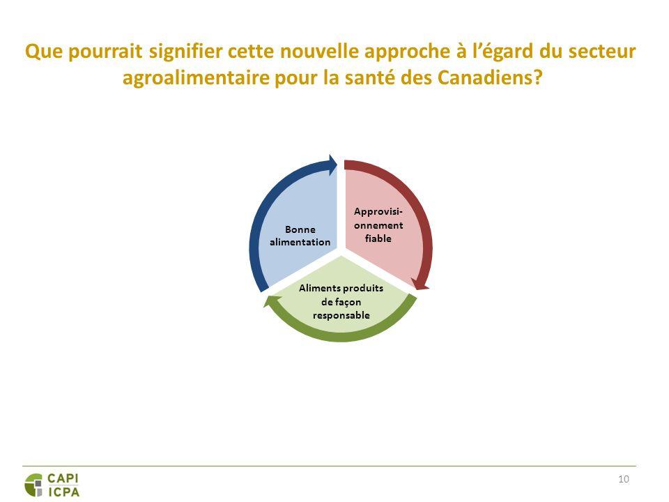10 Que pourrait signifier cette nouvelle approche à légard du secteur agroalimentaire pour la santé des Canadiens.