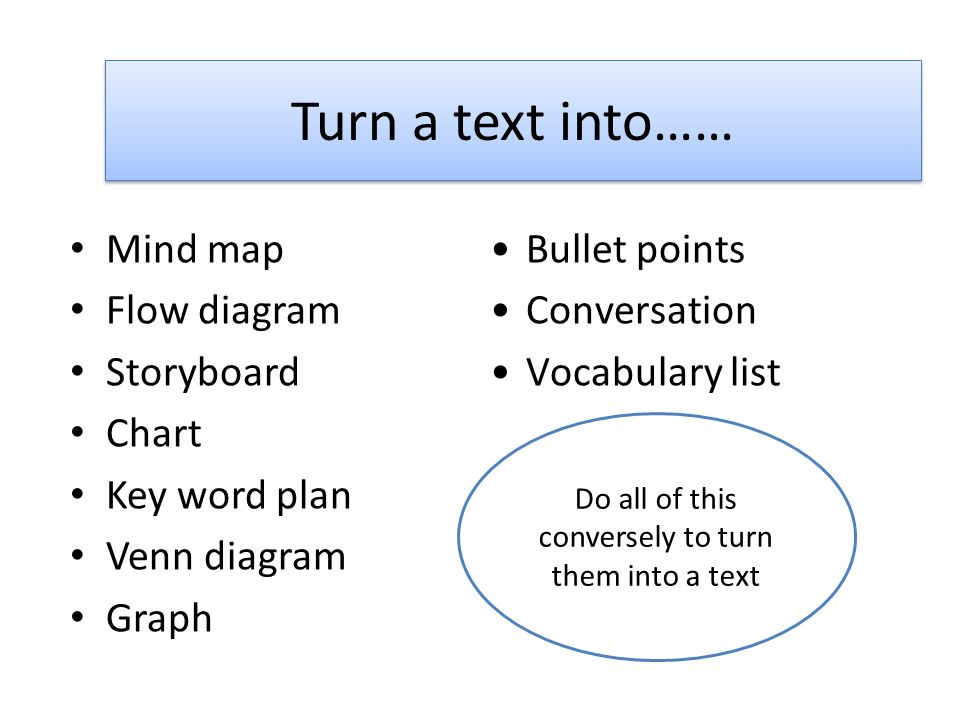 Turn a text into…… Mind map Flow diagram Storyboard Chart Key word plan Venn diagram Graph Bullet points Conversation Vocabulary list Do all of this c