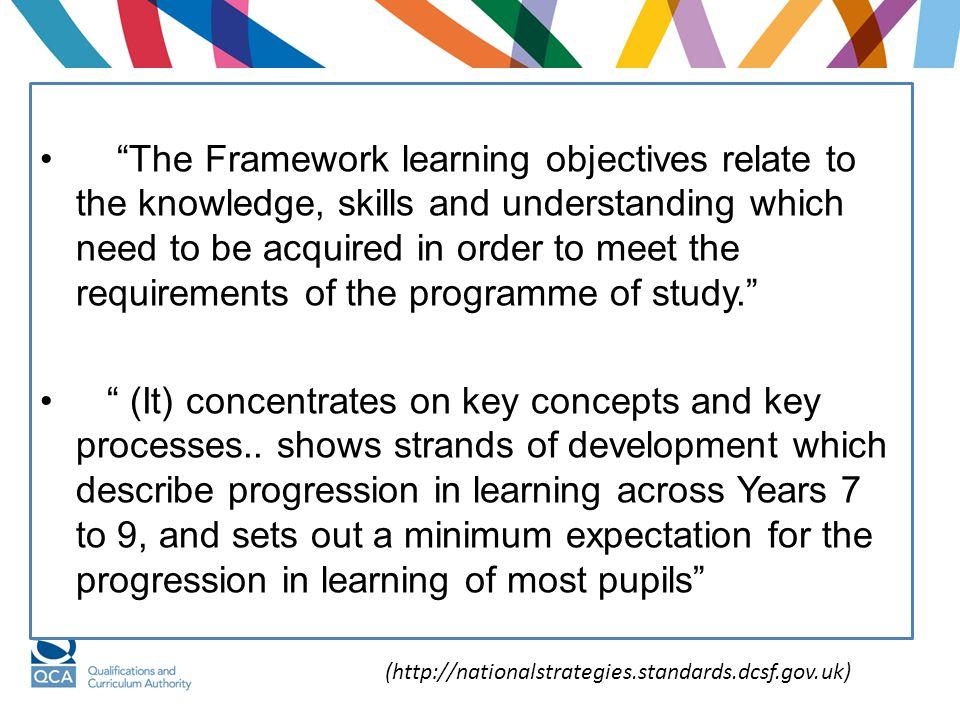 Language Learning Skills & Processes Language Learning Skills & Processes