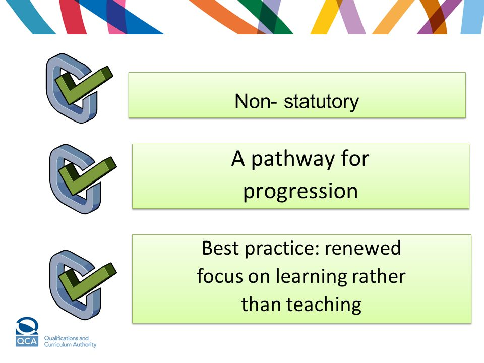 Non- statutory A pathway for progression A pathway for progression Best practice: renewed focus on learning rather than teaching Best practice: renewe