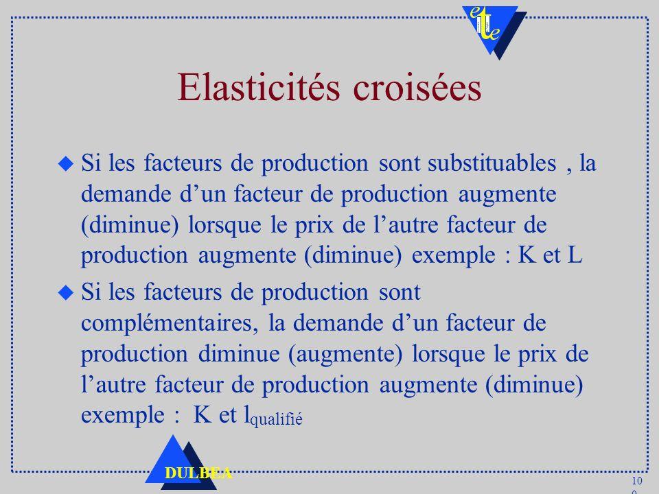 10 0 DULBEA Elasticités croisées u Si les facteurs de production sont substituables, la demande dun facteur de production augmente (diminue) lorsque l