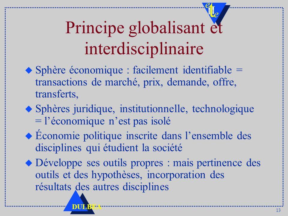13 DULBEA Principe globalisant et interdisciplinaire u Sphère économique : facilement identifiable = transactions de marché, prix, demande, offre, tra