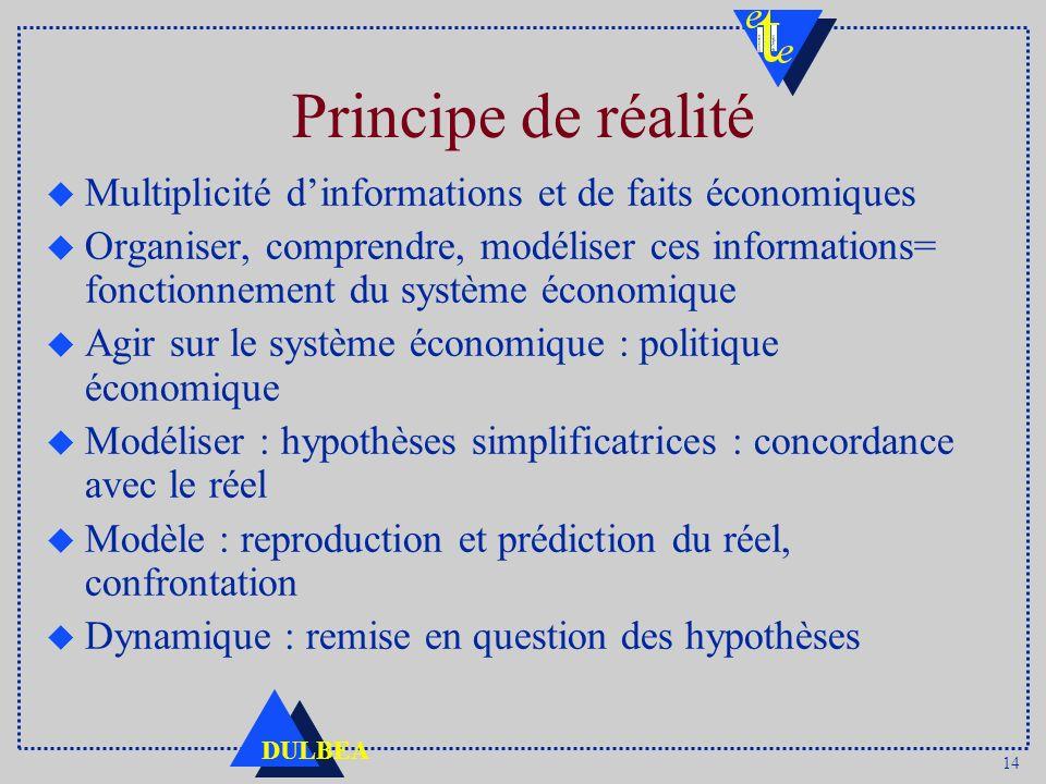 14 DULBEA Principe de réalité u Multiplicité dinformations et de faits économiques u Organiser, comprendre, modéliser ces informations= fonctionnement