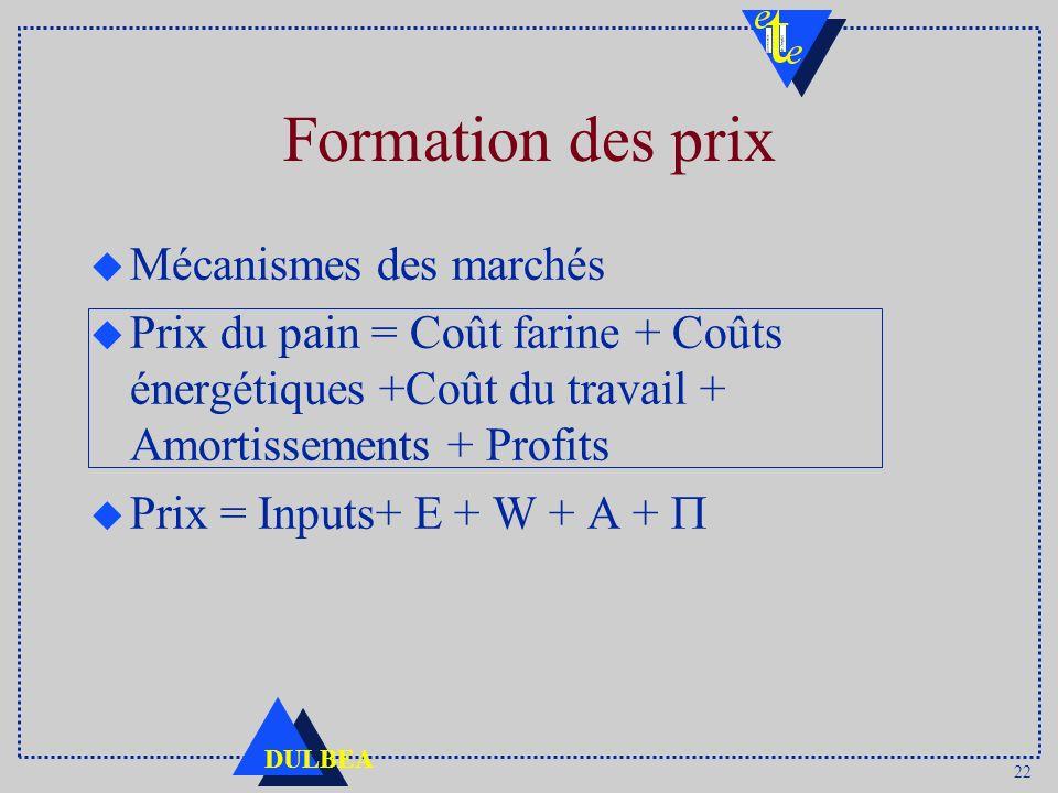 22 DULBEA Formation des prix u Mécanismes des marchés u Prix du pain = Coût farine + Coûts énergétiques +Coût du travail + Amortissements + Profits Pr
