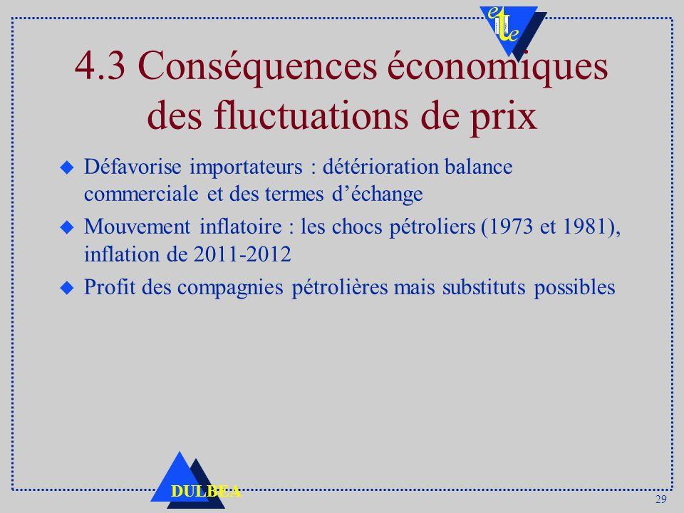 29 DULBEA 4.3 Conséquences économiques des fluctuations de prix u Défavorise importateurs : détérioration balance commerciale et des termes déchange u