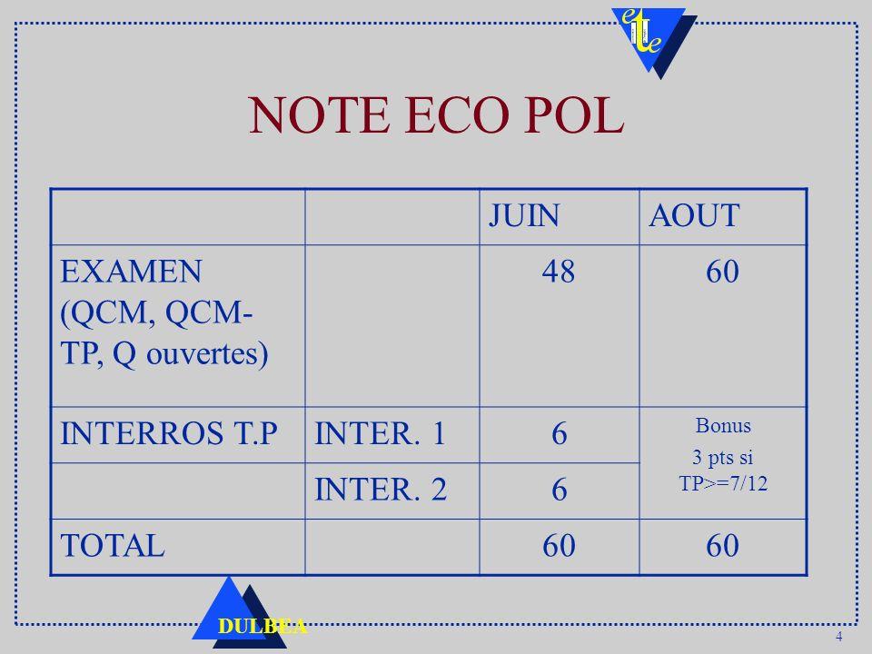 4 DULBEA NOTE ECO POL JUINAOUT EXAMEN (QCM, QCM- TP, Q ouvertes) 4860 INTERROS T.PINTER. 16 Bonus 3 pts si TP>=7/12 INTER. 26 TOTAL60