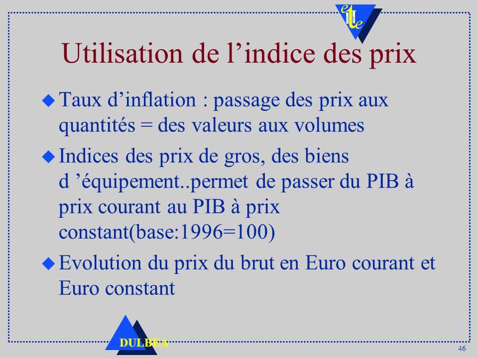 46 DULBEA Utilisation de lindice des prix u Taux dinflation : passage des prix aux quantités = des valeurs aux volumes u Indices des prix de gros, des