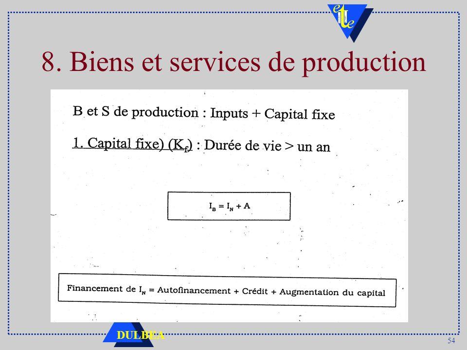 54 DULBEA 8. Biens et services de production