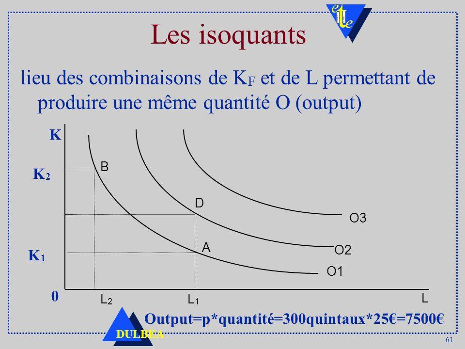 61 DULBEA Les isoquants O1O1 O2O2 O3O3 K L A B D K2K2 K1K1 L2L2 L1L1 0 Output=p*quantité=300quintaux*25=7500 lieu des combinaisons de K F et de L perm