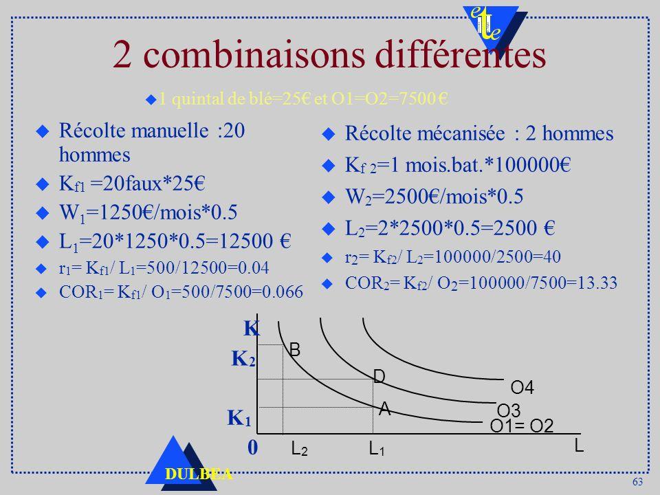 63 DULBEA 2 combinaisons différentes u Récolte manuelle :20 hommes u K f1 =20faux*25 u W 1 =1250/mois*0.5 u L 1 =20*1250*0.5=12500 u r 1 = K f1 / L 1
