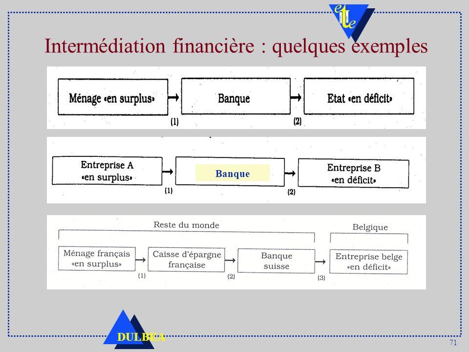 71 DULBEA Intermédiation financière : quelques exemples Banque