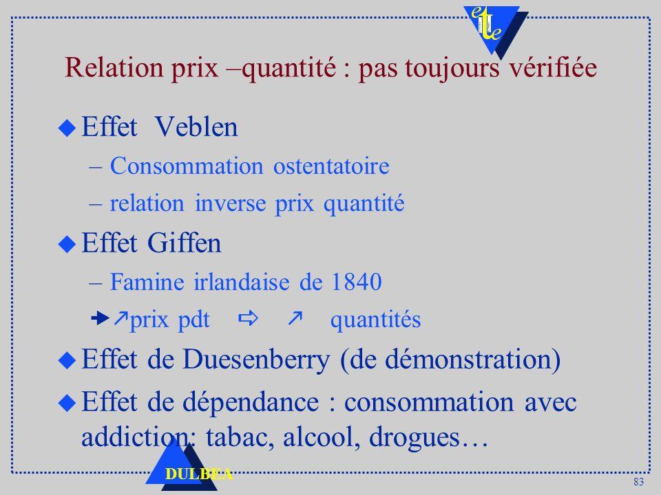 83 DULBEA Relation prix –quantité : pas toujours vérifiée u Effet Veblen –Consommation ostentatoire –relation inverse prix quantité u Effet Giffen –Fa