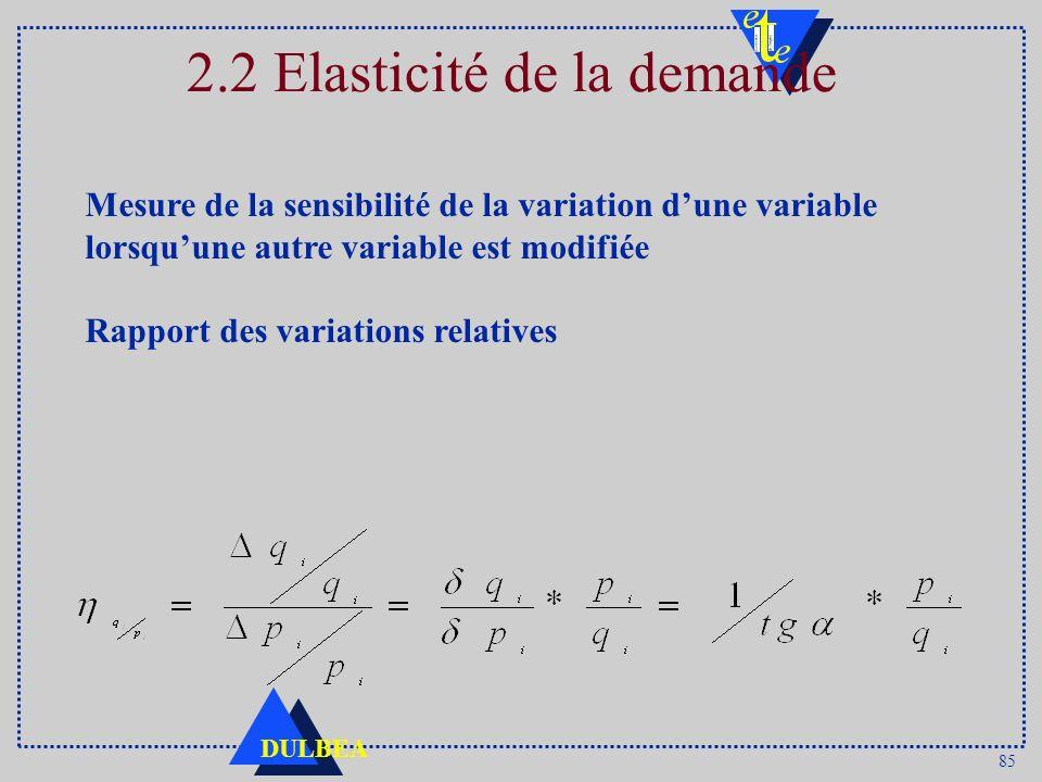 85 DULBEA 2.2 Elasticité de la demande Mesure de la sensibilité de la variation dune variable lorsquune autre variable est modifiée Rapport des variat