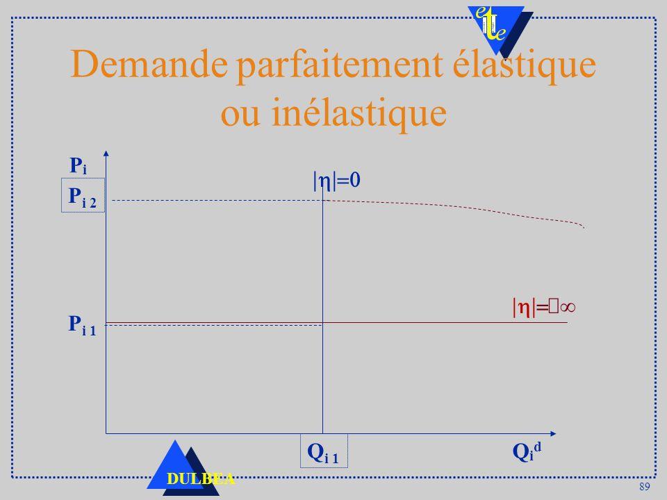 89 DULBEA Demande parfaitement élastique ou inélastique PiPi QidQid P i 2 P i 1 Q i 1