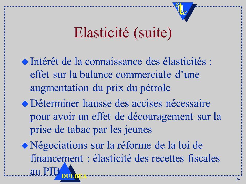 94 DULBEA Elasticité (suite) u Intérêt de la connaissance des élasticités : effet sur la balance commerciale dune augmentation du prix du pétrole u Dé