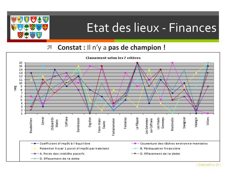 Etat des lieux - Finances Constat : Il ny a pas de champion ! | Diapositive 10 |