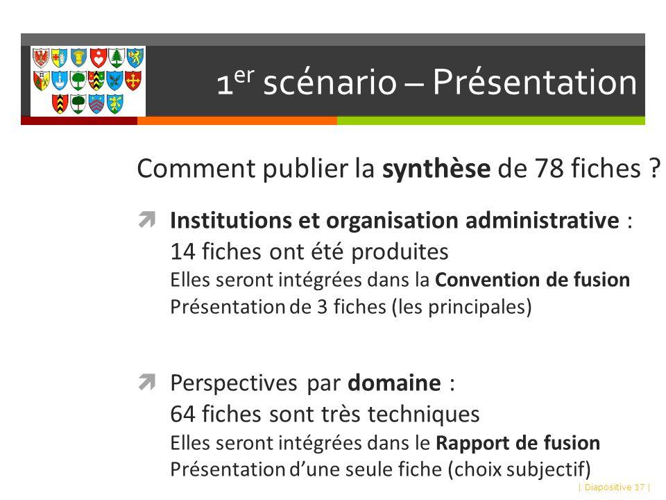 1 er scénario – Présentation Comment publier la synthèse de 78 fiches .
