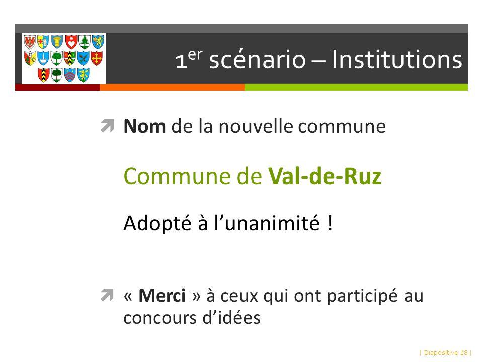 1 er scénario – Institutions Nom de la nouvelle commune Commune de Val-de-Ruz Adopté à lunanimité .