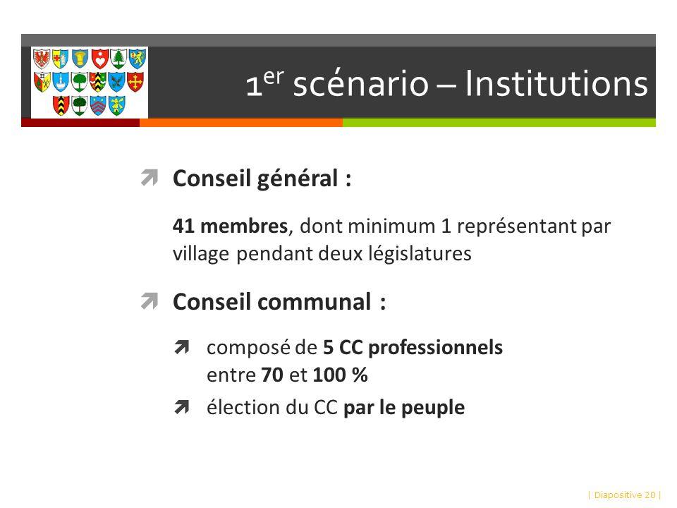 1 er scénario – Institutions Conseil général : 41 membres, dont minimum 1 représentant par village pendant deux législatures Conseil communal : composé de 5 CC professionnels entre 70 et 100 % élection du CC par le peuple | Diapositive 20 |
