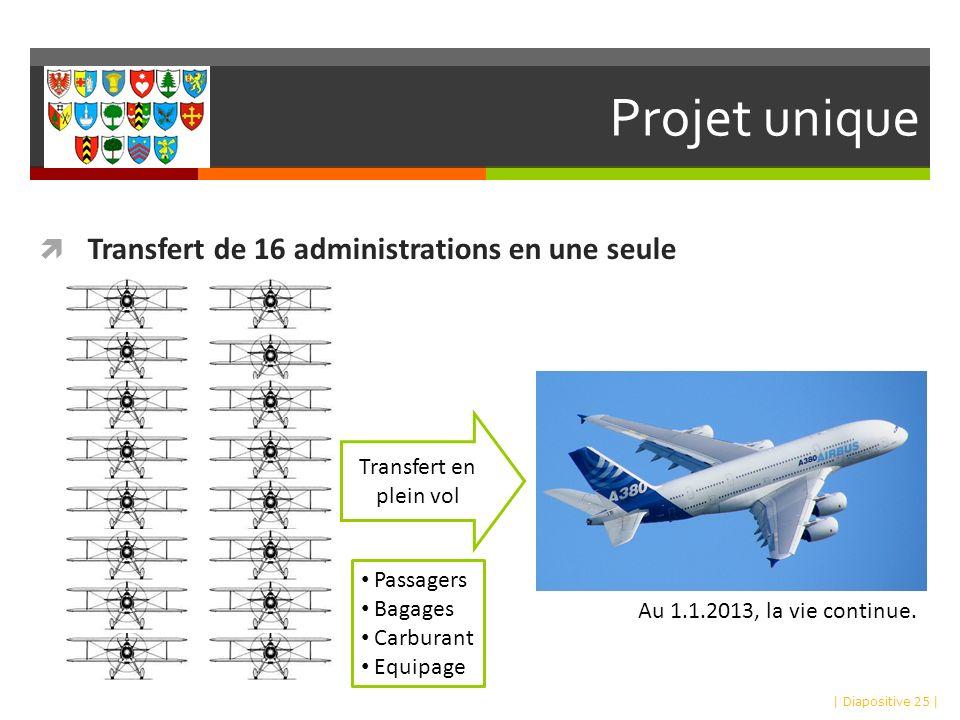 Projet unique Transfert de 16 administrations en une seule | Diapositive 25 | Transfert en plein vol Passagers Bagages Carburant Equipage Au 1.1.2013, la vie continue.
