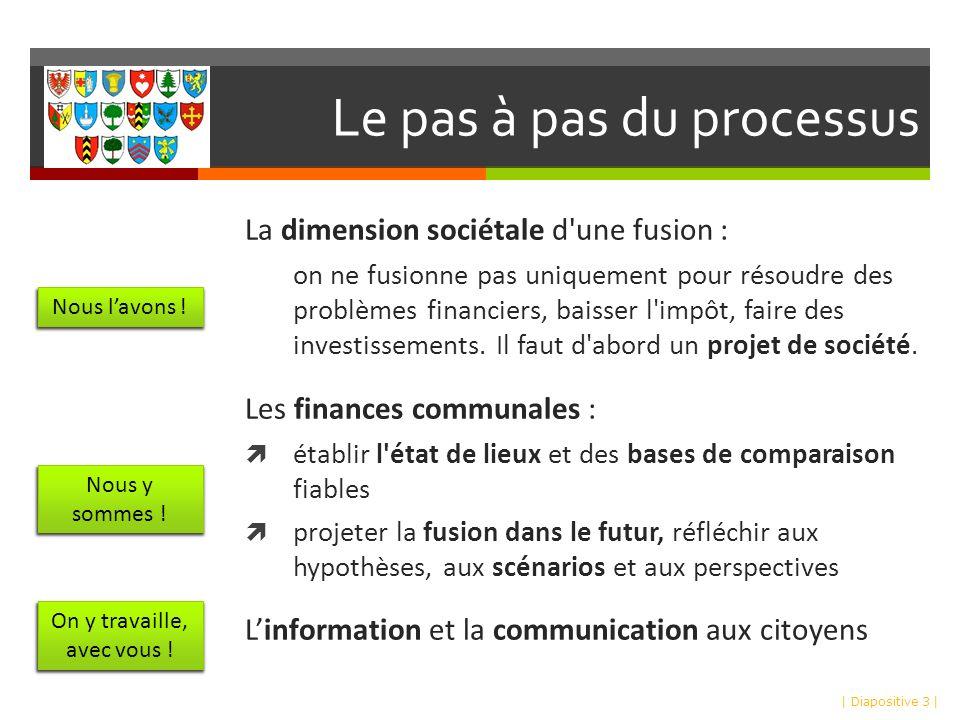 Le pas à pas du processus La dimension sociétale d une fusion : on ne fusionne pas uniquement pour résoudre des problèmes financiers, baisser l impôt, faire des investissements.